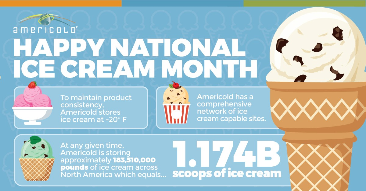 National_Ice_cream_Month